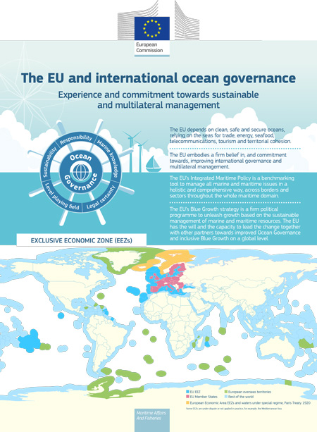 EU and international ocean governance infographic side 1